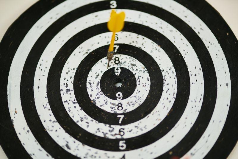 SMART目標設定原則